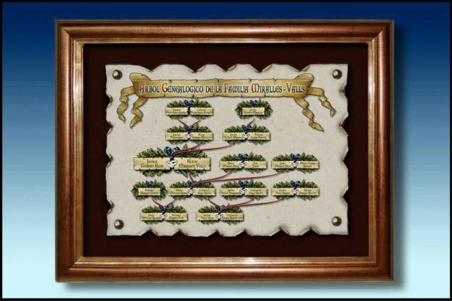 images/galeria/ARBOL-GENEALOGICO-FAMILIAR-DESCENDIENTES-ANTEPASADOS-ESCUDOS-HERALDICOS-HERALDICAS-APELLIDOS-BODAS-ORO-PLATA-ENLACE-OBSEQUIOS-PERSONALIZADOS-REGALOS-PERGAMINO-ORLA-15-65525.JPG