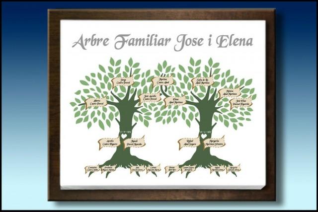 images/galeria/ARBOL-GENEALOGICO-FAMILIAR-DESCENDIENTES-ANTEPASADOS-VINTAGE-BODAS-ORO-PLATA-ENLACE-OBSEQUIOS-PERSONALIZADOS-REGALOS-PERGAMINO-ORLA-01-982955.JPG