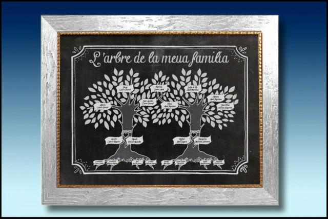 images/galeria/ARBOL-GENEALOGICO-FAMILIAR-DESCENDIENTES-ANTEPASADOS-VINTAGE-BODAS-ORO-PLATA-ENLACE-OBSEQUIOS-PERSONALIZADOS-REGALOS-PERGAMINO-ORLA-03-498901.JPG